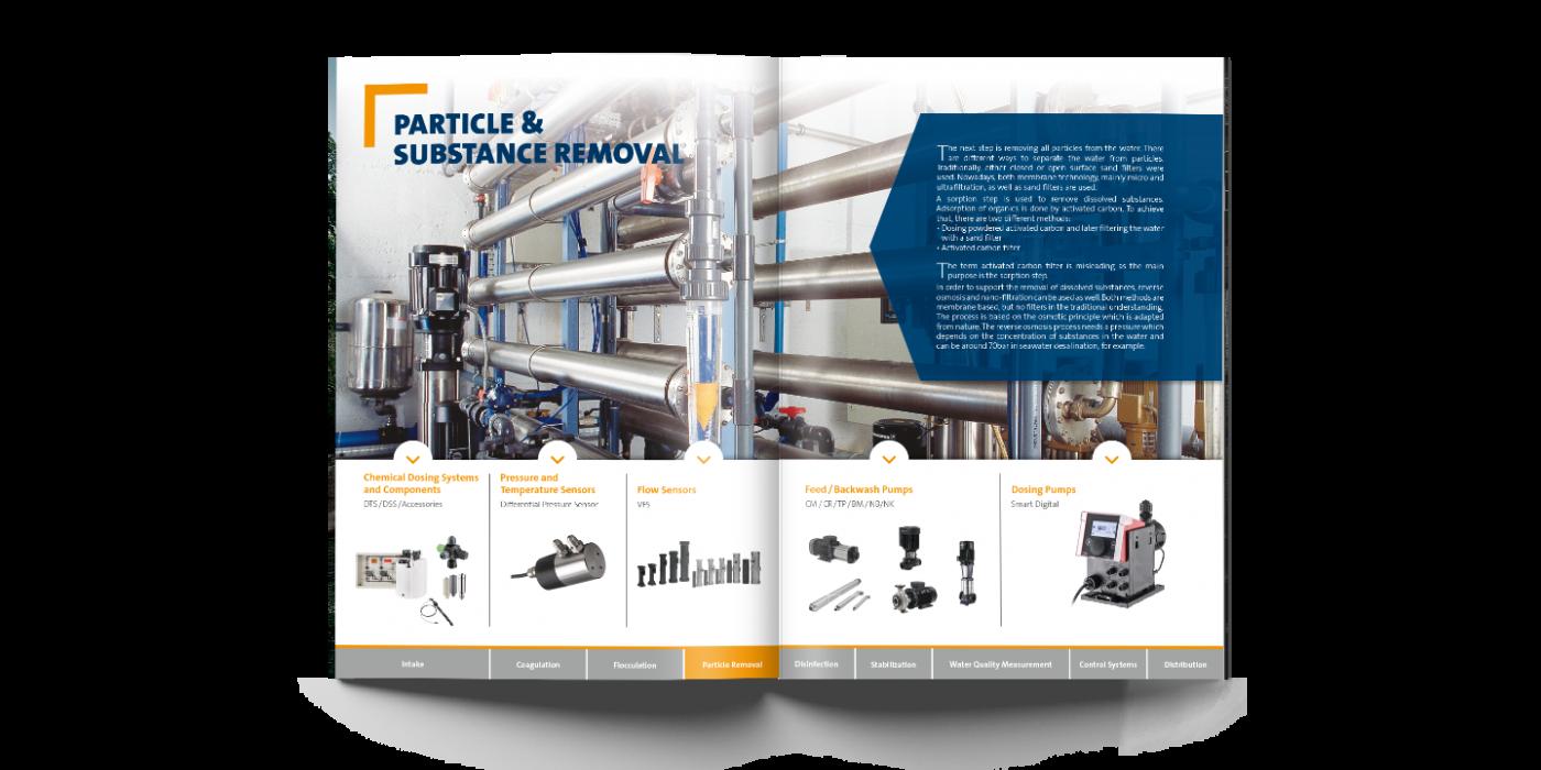 Referenzen für Grundfos GmbH